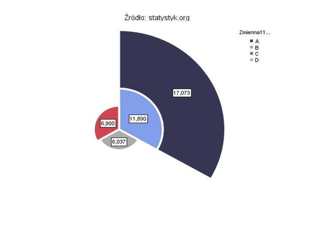 Analiza statystyczna